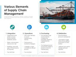 Various Elements Of Supply Chain Management