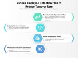 Various Employee Retention Plan To Reduce Turnover Rate