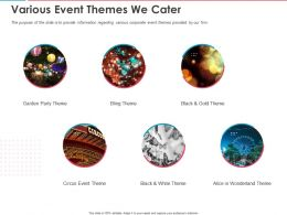 Various Event Themes We Cater Ppt Powerpoint Presentation Icon Slide