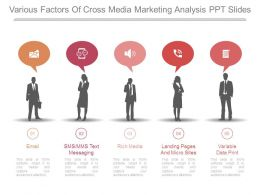 Various Factors Of Cross Media Marketing Analysis Ppt Slides