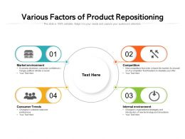 Various Factors Of Product Repositioning