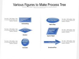 Various Figures To Make Process Tree