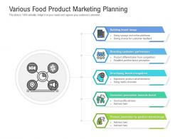Various Food Product Marketing Planning