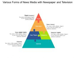 Various Forms Of News Media With Newspaper And Television