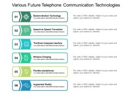 Various Future Telephone Communication Technologies