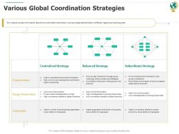 Various Global Coordination Strategies Ppt Powerpoint Presentation Outline Topics