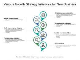 Various Growth Strategy Initiatives For New Business