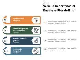 Various Importance Of Business Storytelling