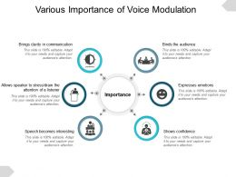 Various Importance Of Voice Modulation