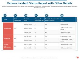 Various Incident Status Report With Other Details Ppt Powerpoint Microsoft