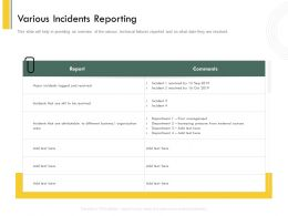 Various Incidents Reporting Area Ppt Powerpoint Presentation Examples