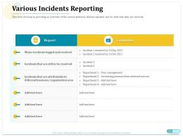 Various Incidents Reporting Organization Area Ppt Powerpoint Icon