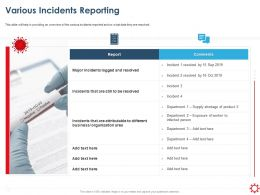 Various Incidents Reporting Organization Area Ppt Presentation Portfolio
