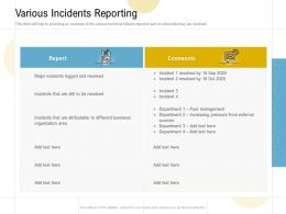 Various Incidents Reporting Ppt Powerpoint Presentation Show Example Topics