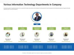 Various Information Technology Departments In Company Ppt Template