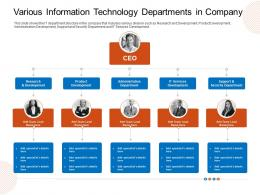 Various Information Technology Departments In Company Product Ppt Ideas