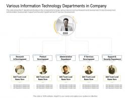 Various Information Technology Departments In Company Services Ppt Layout