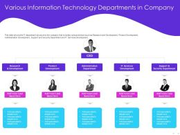 Various Information Technology Departments In Company Specialists Ppt Powerpoint Presentation Show