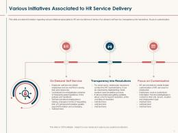 Various Initiatives Associated To HR Service Delivery Ppt Powerpoint Presentation File Mockup