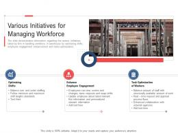 Various Initiatives For Managing Workforce Stock Inventory Management Ppt Graphics