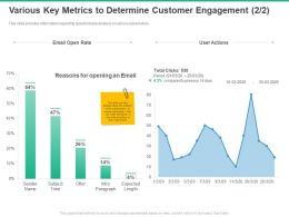 Various Key Metrics To Determine Customer Engagement Email Open Ppt Powerpoint Presentation Aids