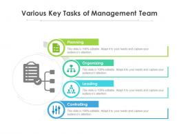 Various Key Tasks Of Management Team