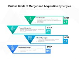 Various Kinds Of Merger And Acquisition Synergies