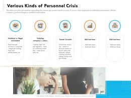 Various Kinds Of Personnel Crisis Ppt Clipart