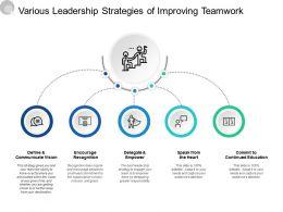 Various Leadership Strategies Of Improving Teamwork