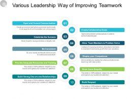 Various Leadership Way Of Improving Teamwork