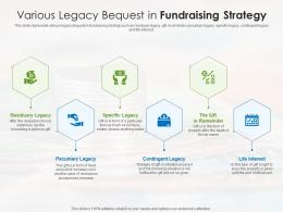 Various Legacy Bequest In Fundraising Strategy