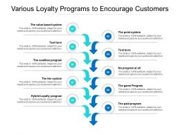 Various Loyalty Programs To Encourage Customers
