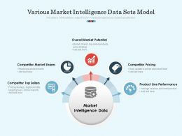 Various Market Intelligence Data Sets Model