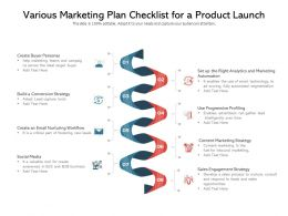 Various Marketing Plan Checklist For A Product Launch