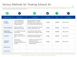 Various Methods For Treating Exhaust Air Exhaust Ppt Powerpoint Presentation Summary