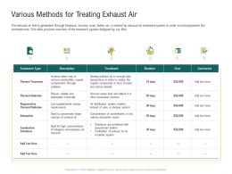 Various Methods For Treating Exhaust Air Ppt Ideas Introduction
