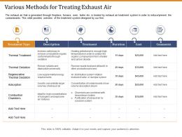 Various Methods For Treating Exhaust Air Ppt Model Microsoft
