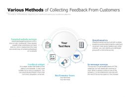 Various Methods Of Collecting Feedback From Customers