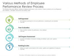 Various Methods Of Employee Performance Review Process