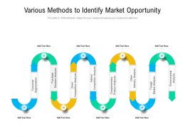 Various Methods To Identify Market Opportunity
