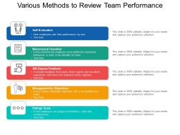 Various Methods To Review Team Performance