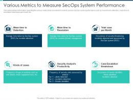 Various Metrics To Measure Secops System Performance Security Operations Integration Ppt Clipart