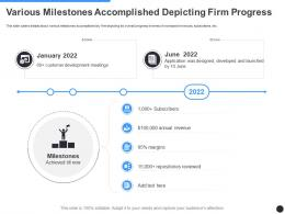 Various Milestones Accomplished Depicting Firm Progress Milestones Slide Ppt Pictures