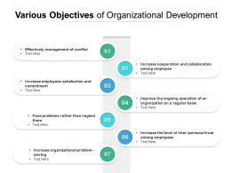 Various Objectives Of Organizational Development