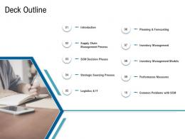 Various Phases Of SCM Deck Outline Ppt Background