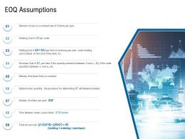 Various Phases Of SCM EOQ Assumptions Ppt Demonstration