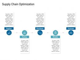 Various Phases Of SCM Supply Chain Optimization Distributor Ppt Rules