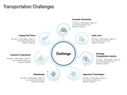 Various Phases Of SCM Transportation Challenges Ppt Structure