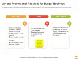Various Promotional Activities For Burger Business Ppt Powerpoint Presentation Summary Slides