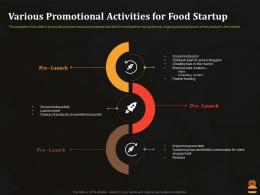 Various Promotional Activities For Food Startup Business Pitch Deck For Food Start Up Ppt Ideas
